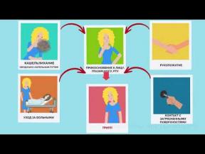 Как передаётся грипп