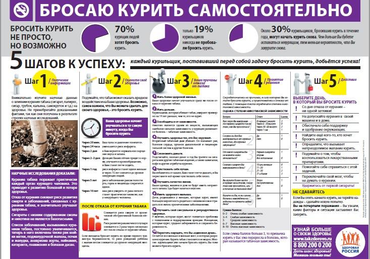 Бросаю курить Скачать (pdf)